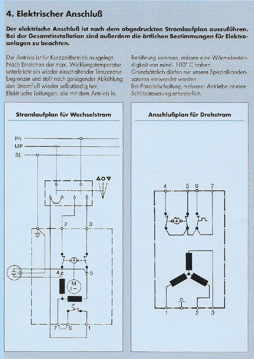 Harma Sonnenschutz, Stehle Motoren und elektrische Antriebe
