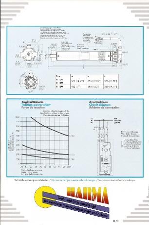 Harma Sonnenschutz Stehle Motoren Und Elektrische Antriebe